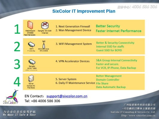 improve-sap-by-design-O365-slowly-in-china-IT-solution-consulting